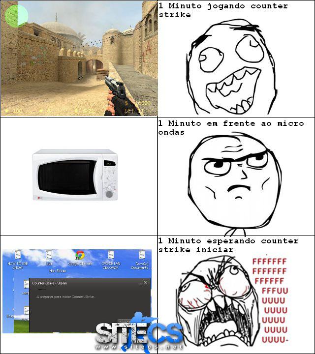 Memes do SITECS