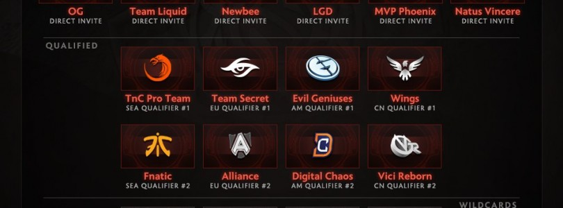 Equipes definidas para o The International 6